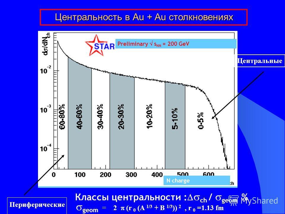 Preliminary s NN = 200 GeV N charge Центральность в Аu + Au столкновениях Классы центральности : ch / geom % geom = 2 (r 0 (A 1/3 + B 1/3 )) 2, r 0 =1.13 fm Центральные Периферические