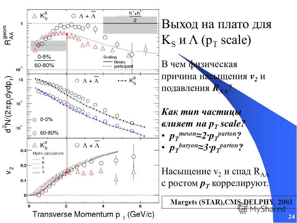 24 Выход на плато для K S и Λ (p T scale) В чем физическая причина насыщения v 2 и подавления R AA ? Как тип частицы влияет на p T scale? p T meson2·p T parton ? p T baryon3·p T parton ? Насыщение v 2 и спад R AA с ростом p T коррелируют. S.Margets (
