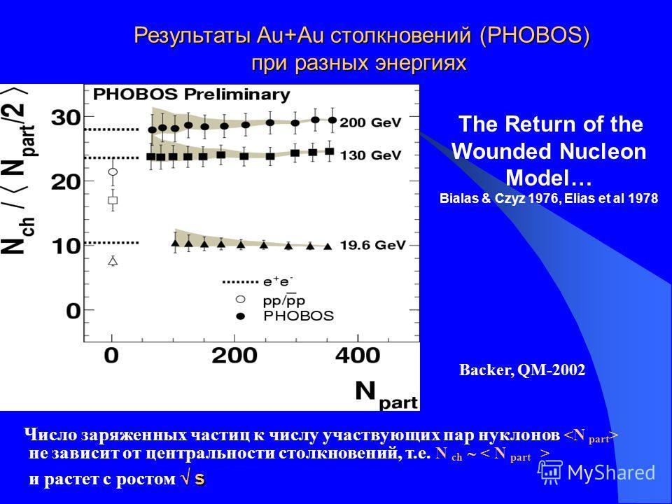 Результаты Au+Au столкновений (PHOBOS) при разных энергиях Результаты Au+Au столкновений (PHOBOS) при разных энергиях Число заряженных частиц к числу участвующих пар нуклонов не зависит от центральности столкновений, т.е. N ch s и растет с ростом s T