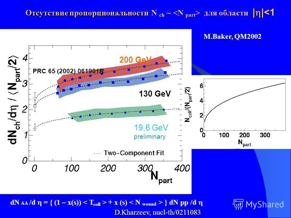_ pp PHOBOS Au+Au 19.6 GeV preliminary 130 GeV 200 GeV Отсутствие пропорциональности | | для области | |