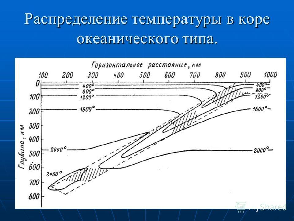 Распределение температуры в коре океанического типа.