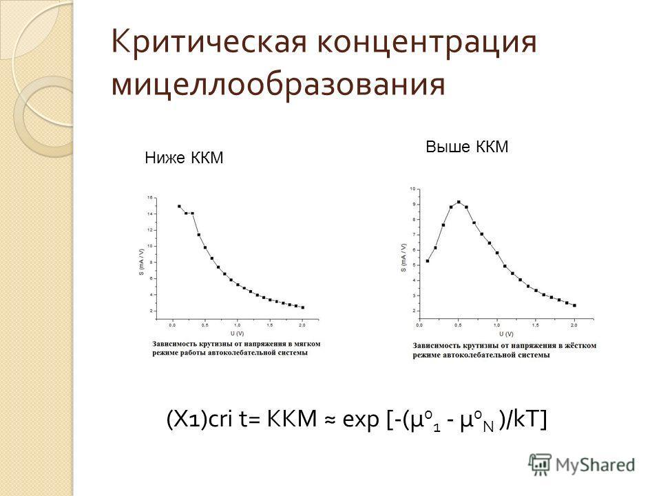 Критическая концентрация мицеллообразования ( X 1) cri t = ККМ exp [-(µ 0 1 - µ 0 N )/ kT ] Ниже ККМ Выше ККМ