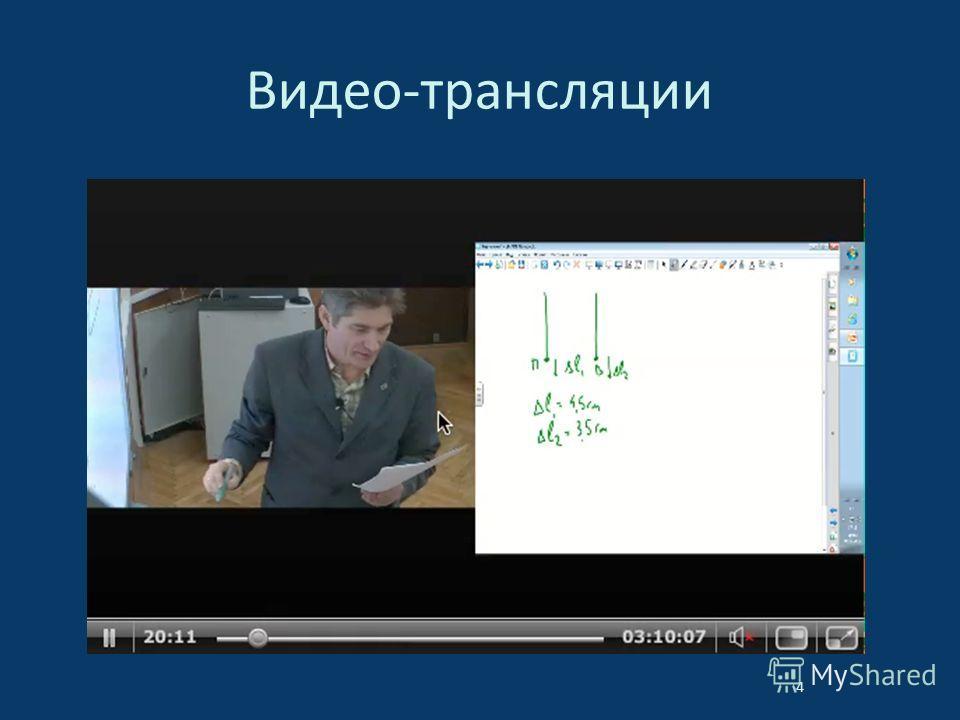 Видео-трансляции 4
