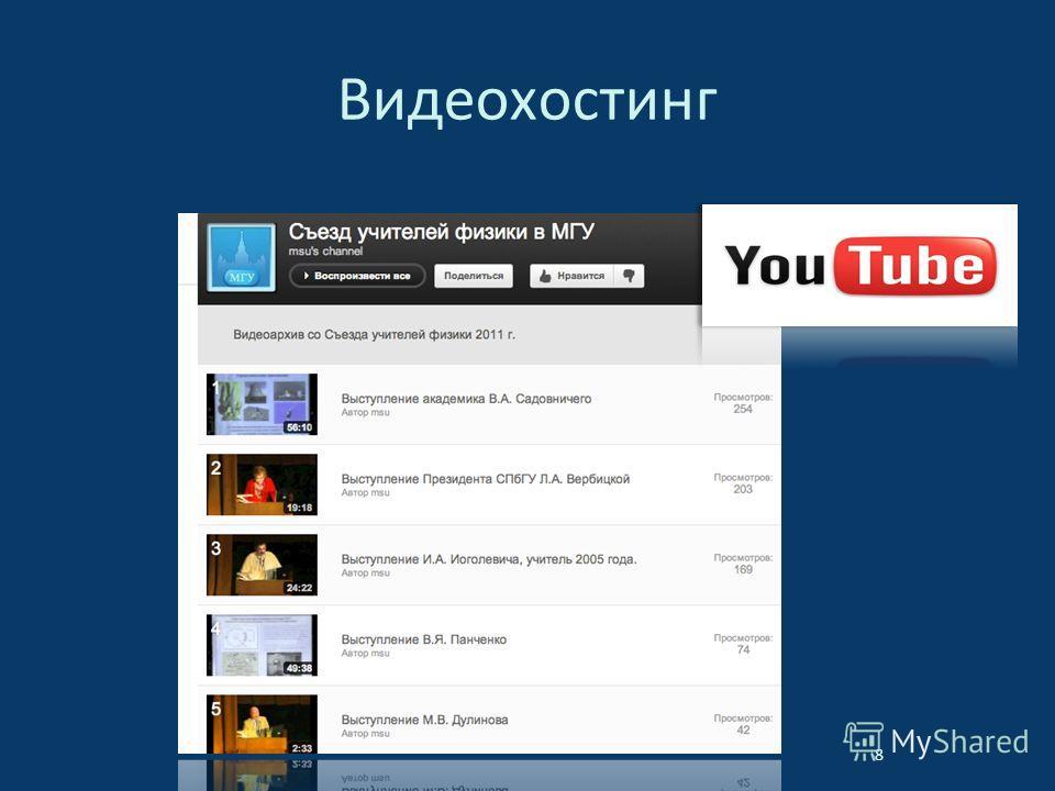 Видеохостинг 8
