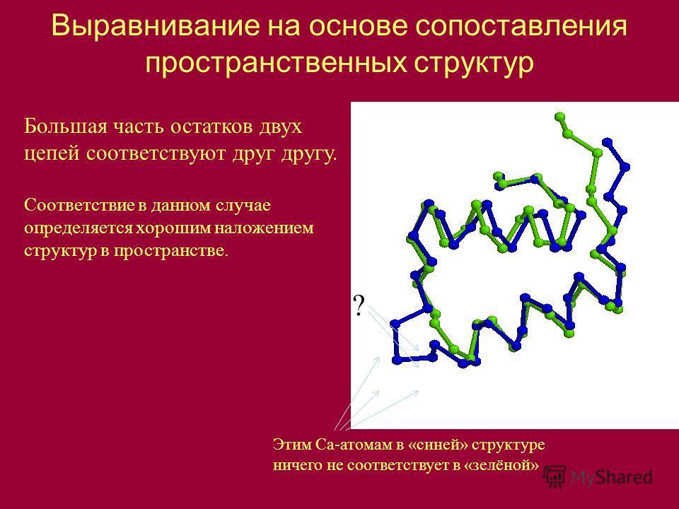 Выравнивание на основе сопоставления пространственных структур Этим Ca-атомам в «синей» структуре ничего не соответствует в «зелёной» ? Большая часть остатков двух цепей соответствуют друг другу. Соответствие в данном случае определяется хорошим нало