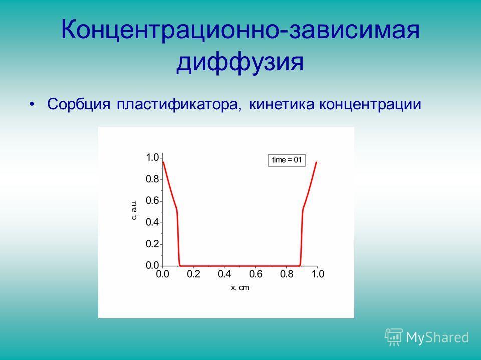 Концентрационно-зависимая диффузия Сорбция пластификатора, кинетика концентрации