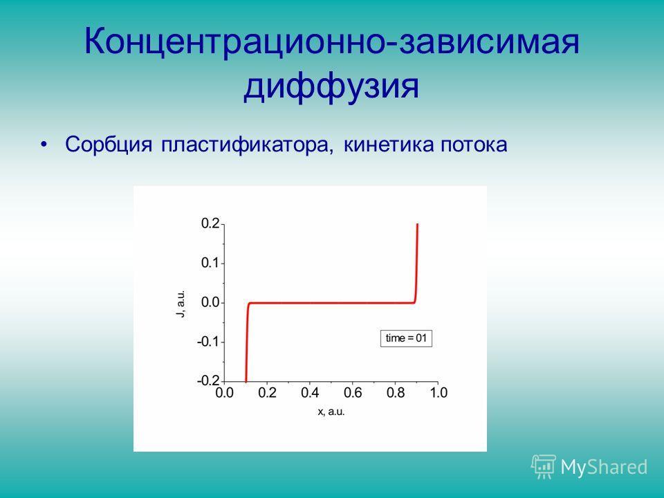 Концентрационно-зависимая диффузия Сорбция пластификатора, кинетика потока