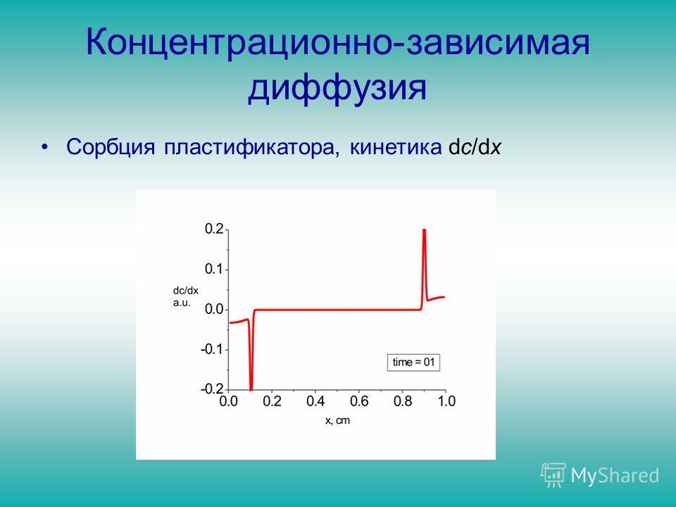 Концентрационно-зависимая диффузия Сорбция пластификатора, кинетика dc/dx