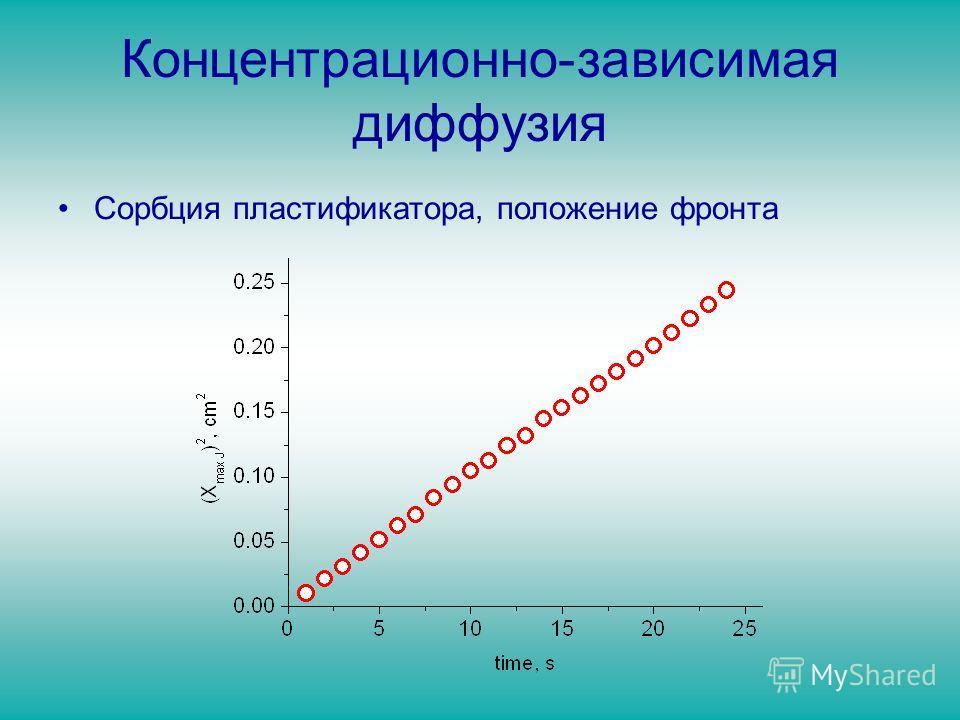 Концентрационно-зависимая диффузия Сорбция пластификатора, положение фронта