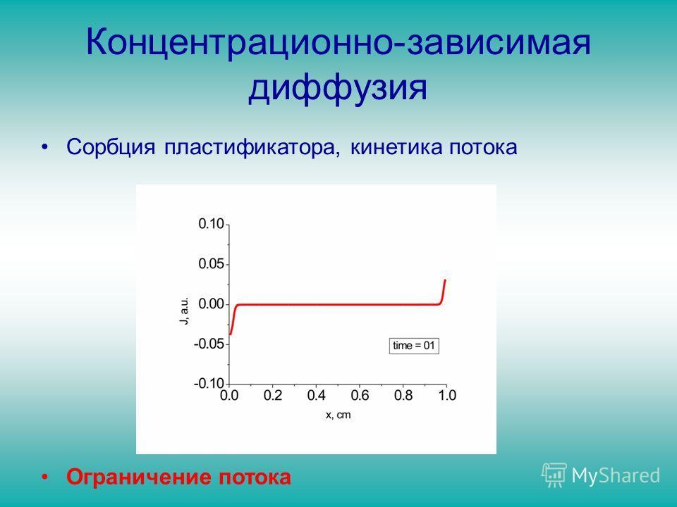 Концентрационно-зависимая диффузия Сорбция пластификатора, кинетика потока Ограничение потока