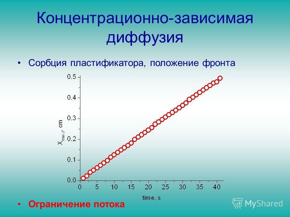 Концентрационно-зависимая диффузия Сорбция пластификатора, положение фронта Ограничение потока