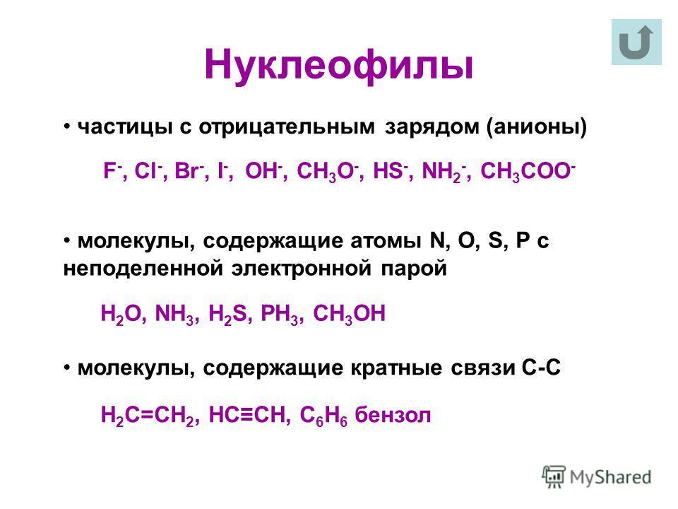 Нуклеофилы частицы с отрицательным зарядом (анионы) молекулы, содержащие атомы N, O, S, P c неподеленной электронной парой F -, Cl -, Br -, I -, OH -, CH 3 O -, HS -, NH 2 -, CH 3 COO - H 2 O, NH 3, H 2 S, PH 3, CH 3 OH молекулы, содержащие кратные с