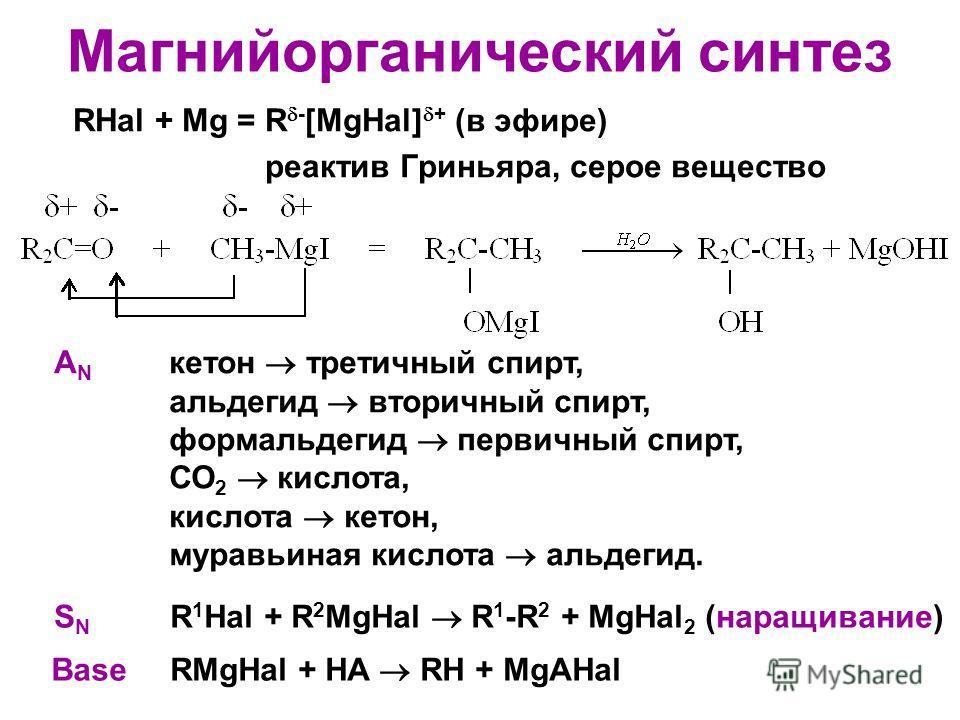 Магнийорганический синтез RHal + Mg = R - [MgHal] + (в эфире) реактив Гриньяра, серое вещество кетон третичный спирт, альдегид вторичный спирт, формальдегид первичный спирт, СО 2 кислота, кислота кетон, муравьиная кислота альдегид. ANAN SNSN R 1 Hal