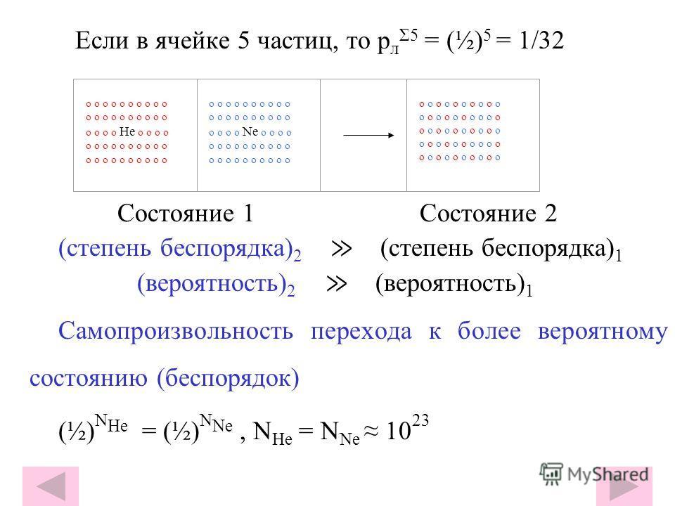 Если в ячейке 5 частиц, то р л Σ5 = (½) 5 = 1/32 Состояние 1 Состояние 2 (степень беспорядка) 2 (степень беспорядка) 1 (вероятность) 2 (вероятность) 1 Самопроизвольность перехода к более вероятному состоянию (беспорядок) (½) N He = (½) N Ne, N He = N