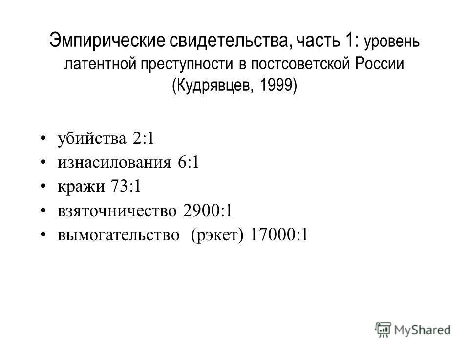 Эмпирические свидетельства, часть 1: уровень латентной преступности в постсоветской России (Кудрявцев, 1999) убийства 2:1 изнасилования 6:1 кражи 73:1 взяточничество 2900:1 вымогательство (рэкет) 17000:1
