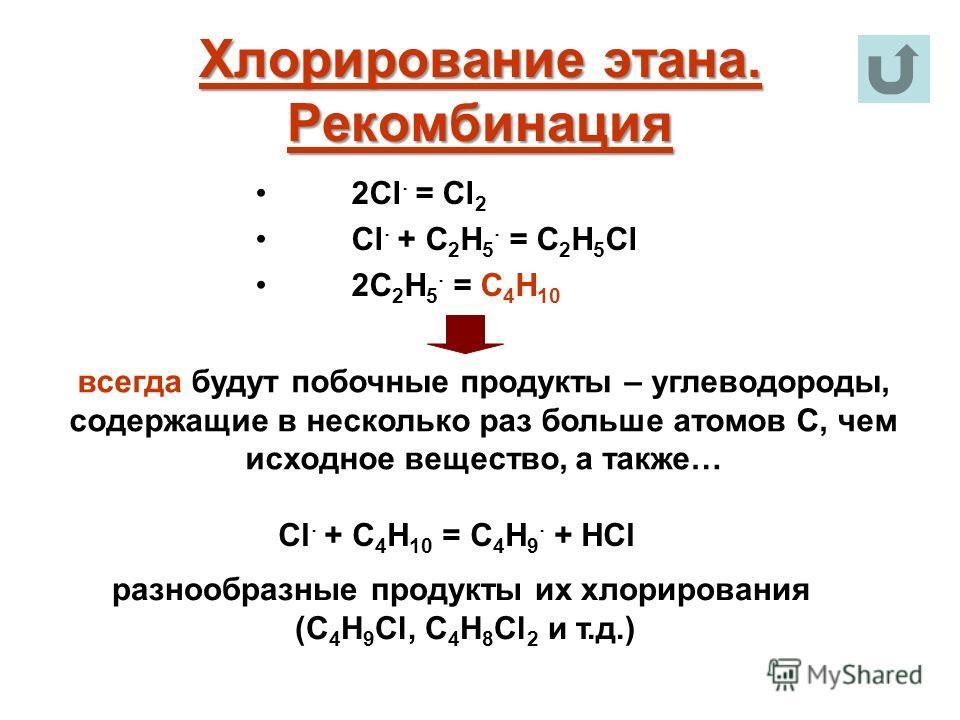 Хлорирование этана. Рекомбинация 2Cl = Cl 2 Cl + C 2 H 5 = C 2 H 5 Cl 2C 2 H 5 = C 4 H 10 Cl + C 4 H 10 = C 4 H 9 + HCl разнообразные продукты их хлорирования (С 4 H 9 Cl, C 4 H 8 Cl 2 и т.д.) всегда будут побочные продукты – углеводороды, содержащие