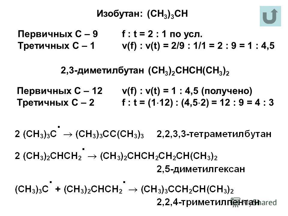 Изобутан: (CH 3 ) 3 CH Первичных С – 9 Третичных С – 1 f : t = 2 : 1 по усл. v(f) : v(t) = 2/9 : 1/1 = 2 : 9 = 1 : 4,5 2,3-диметилбутан (CH 3 ) 2 CHCH(CH 3 ) 2 Первичных С – 12 Третичных С – 2 v(f) : v(t) = 1 : 4,5 (получено) f : t = (1 12) : (4,5 2)