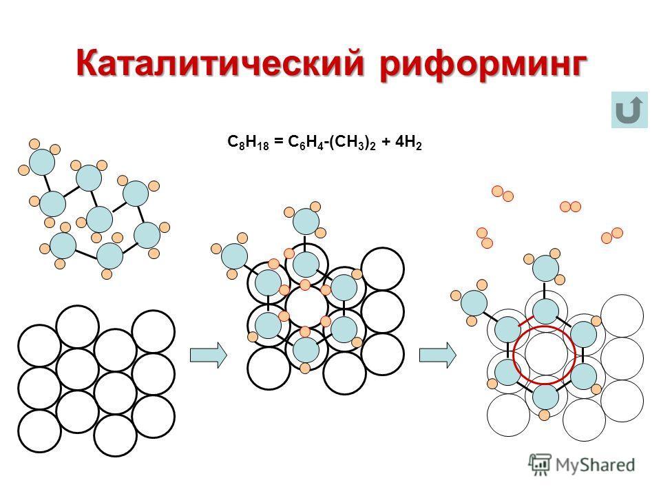 Каталитический риформинг С 8 Н 18 = С 6 Н 4 -(CH 3 ) 2 + 4Н 2