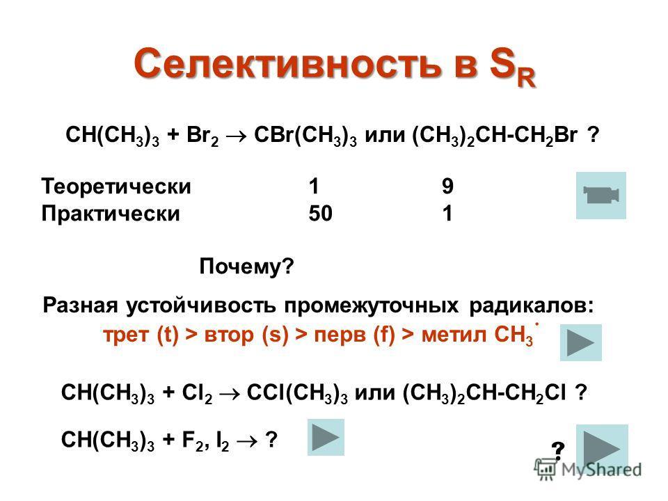 Селективность в S R СН(СН 3 ) 3 + Br 2 CBr(CH 3 ) 3 или (CH 3 ) 2 CH-CH 2 Br ? Разная устойчивость промежуточных радикалов: трет (t) > втор (s) > перв (f) > метил CH 3 Теоретически19 Практически501 Почему? СН(СН 3 ) 3 + Cl 2 CCl(CH 3 ) 3 или (CH 3 )