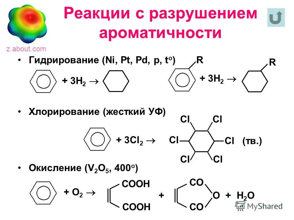 Реакции с разрушением ароматичности Гидрирование (Ni, Pt, Pd, p, t o ) Хлорирование (жесткий УФ) Окисление (V 2 O 5, 400 o ) + 3Н 2 R R + 3Cl 2 Cl Cl (тв.) Cl + O 2 СООН + СО О + Н 2 О z.about.com
