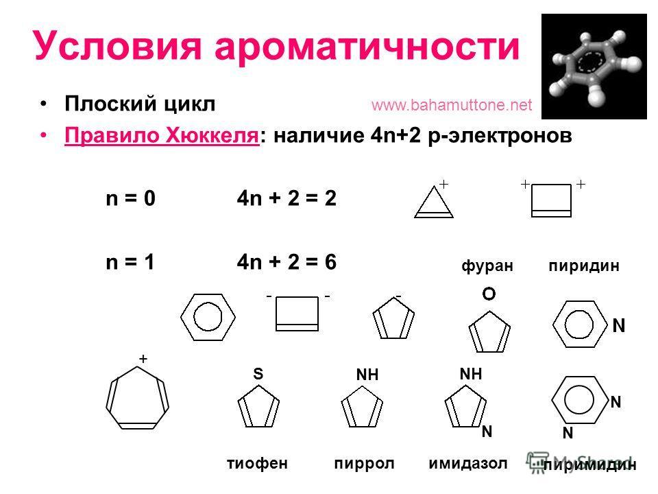 Условия ароматичности Плоский цикл Правило Хюккеля: наличие 4n+2 р-электронов n = 04n + 2 = 2 n = 14n + 2 = 6 фуранпиридин N N пиримидин имидазол NH N пирролтиофен S + www.bahamuttone.net