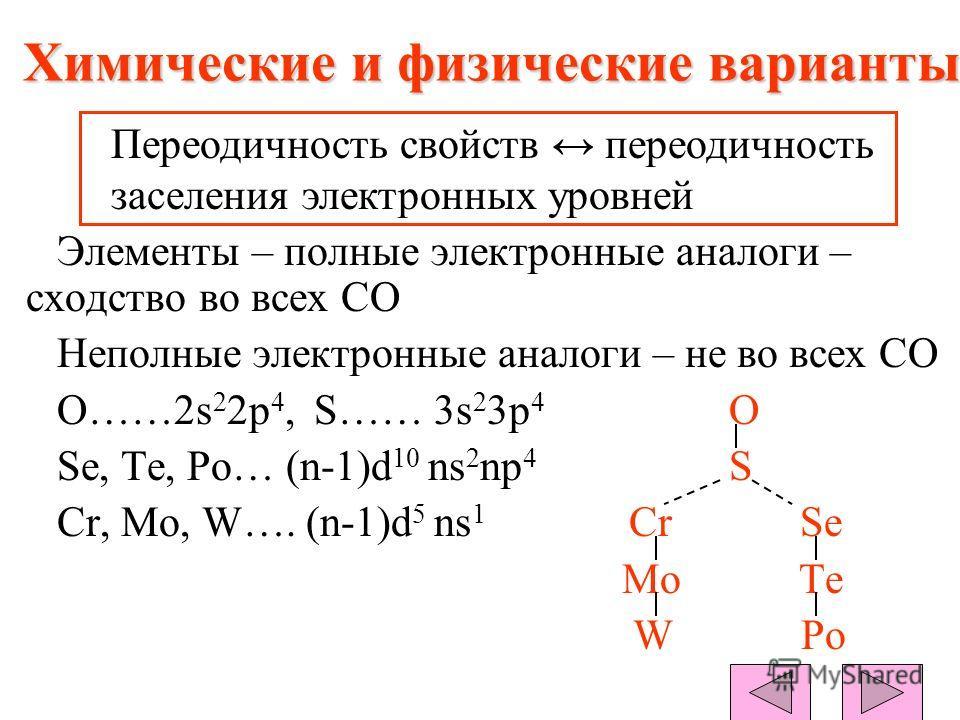 Химические и физические варианты Элементы – полные электронные аналоги – сходство во всех СО Неполные электронные аналоги – не во всех СО О……2s 2 2p 4, S…… 3s 2 3p 4 O Se, Te, Po… (n-1)d 10 ns 2 np 4 S Cr, Mo, W…. (n-1)d 5 ns 1 Cr Se Mo Te W Po Перео