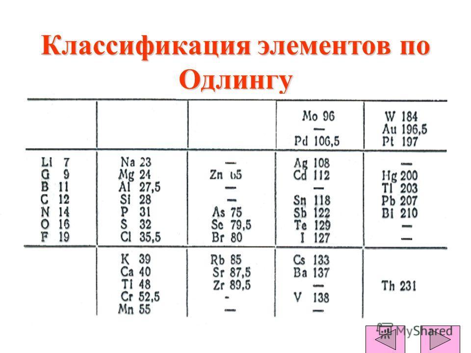 Классификация элементов по Одлингу