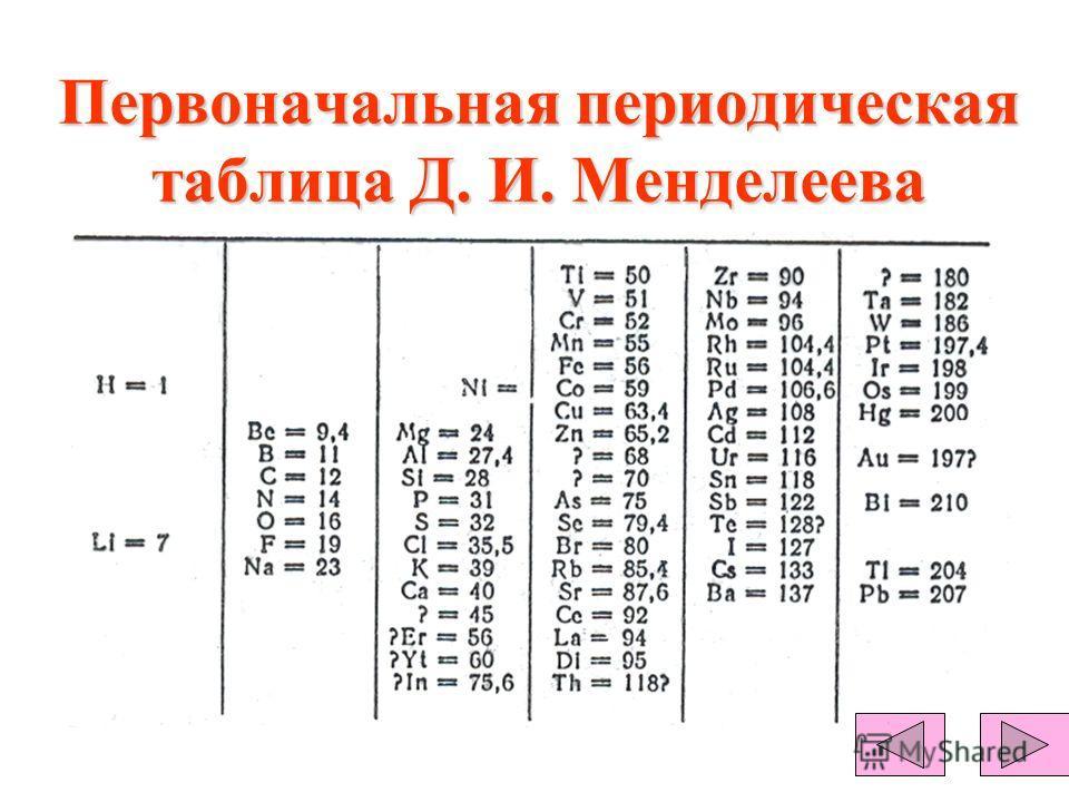 Первоначальная периодическая таблица Д. И. Менделеева