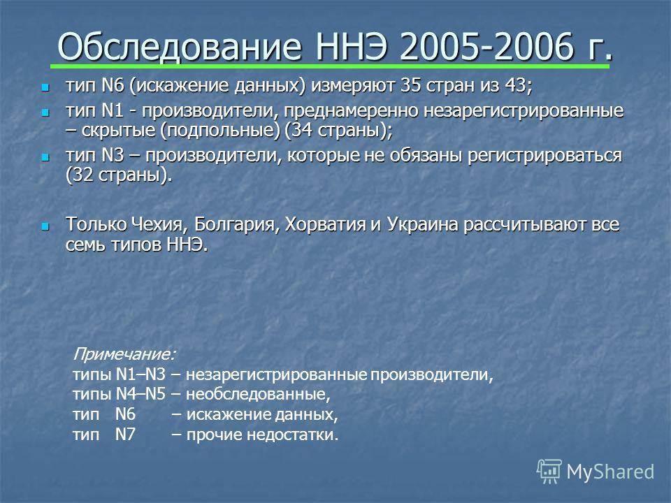 Обследование ННЭ 2005-2006 г. тип N6 (искажение данных) измеряют 35 стран из 43; тип N6 (искажение данных) измеряют 35 стран из 43; тип N1 - производители, преднамеренно незарегистрированные – скрытые (подпольные) (34 страны); тип N1 - производители,