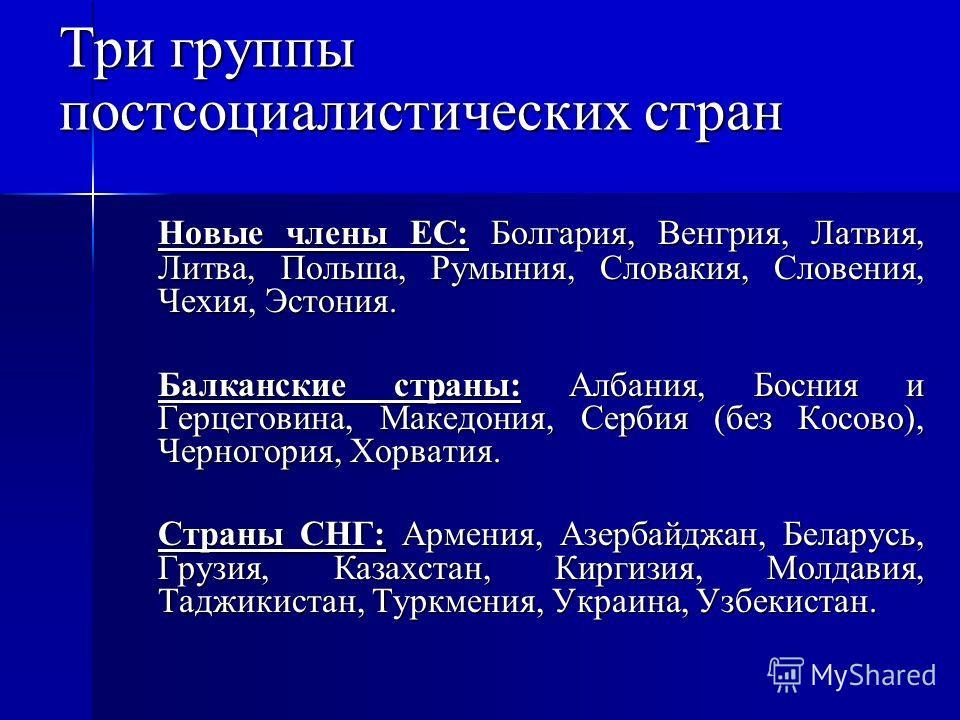 Три группы постсоциалистических стран Новые члены ЕС: Болгария, Венгрия, Латвия, Литва, Польша, Румыния, Словакия, Словения, Чехия, Эстония. Балканские страны: Албания, Босния и Герцеговина, Македония, Сербия (без Косово), Черногория, Хорватия. Стран