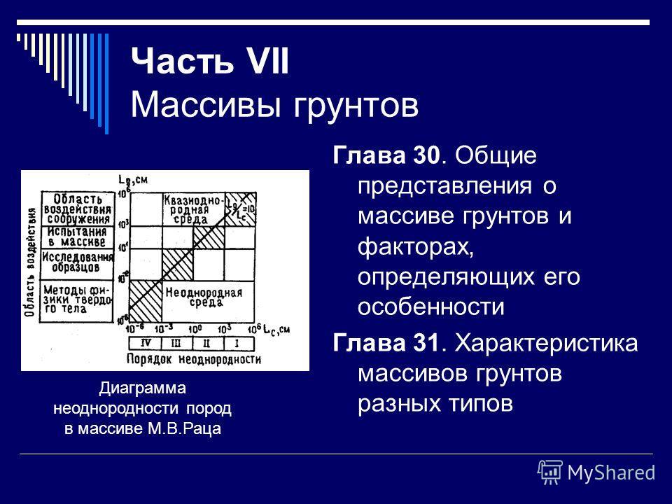 Часть VII Массивы грунтов Глава 30. Общие представления о массиве грунтов и факторах, определяющих его особенности Глава 31. Характеристика массивов грунтов разных типов Диаграмма неоднородности пород в массиве М.В.Раца