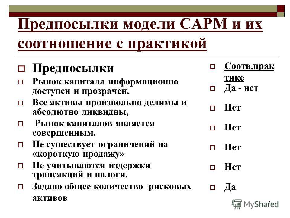 13 Предпосылки модели CAPM и их соотношение с практикой Предпосылки Рынок капитала информационно доступен и прозрачен. Все активы произвольно делимы и абсолютно ликвидны, Рынок капиталов является совершенным. Не существует ограничений на «короткую пр
