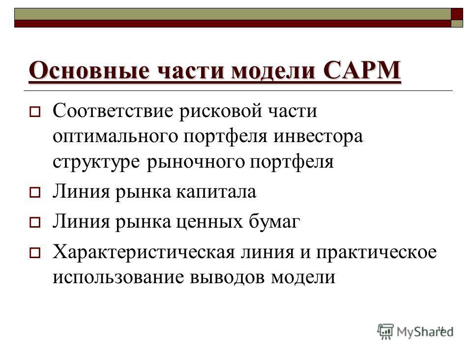 14 Основные части модели CAPM Соответствие рисковой части оптимального портфеля инвестора структуре рыночного портфеля Линия рынка капитала Линия рынка ценных бумаг Характеристическая линия и практическое использование выводов модели
