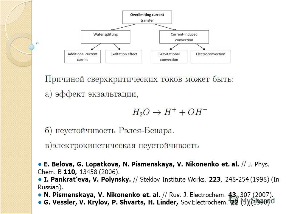 E. Belova, G. Lopatkova, N. Pismenskaya, V. Nikonenko et. al. // J. Phys. Chem. B 110, 13458 (2006). I. Pankrateva, V. Polynsky. // Steklov Institute Works. 223, 248-254 (1998) (In Russian). N. Pismenskaya, V. Nikonenko et. al. // Rus. J. Electrochem