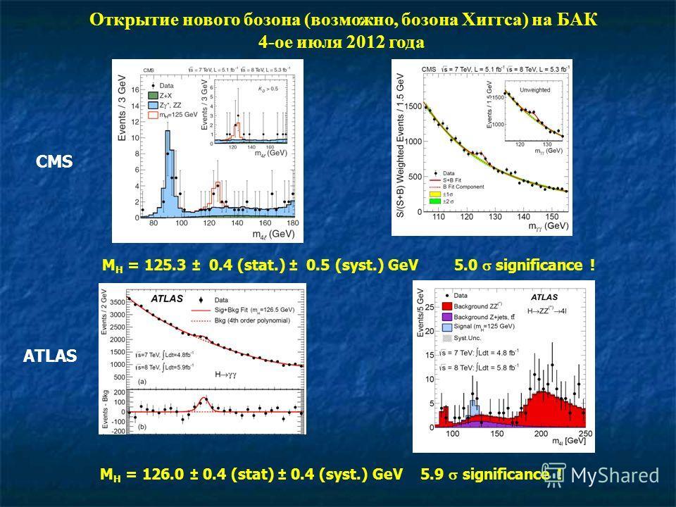 Открытие нового бозона (возможно, бозона Хиггса) на БАК 4-ое июля 2012 года M H = 125.3 ± 0.4 (stat.) ± 0.5 (syst.) GeV 5.0 significance ! M H = 126.0 ± 0.4 (stat) ± 0.4 (syst.) GeV 5.9 significance ! CMS ATLAS