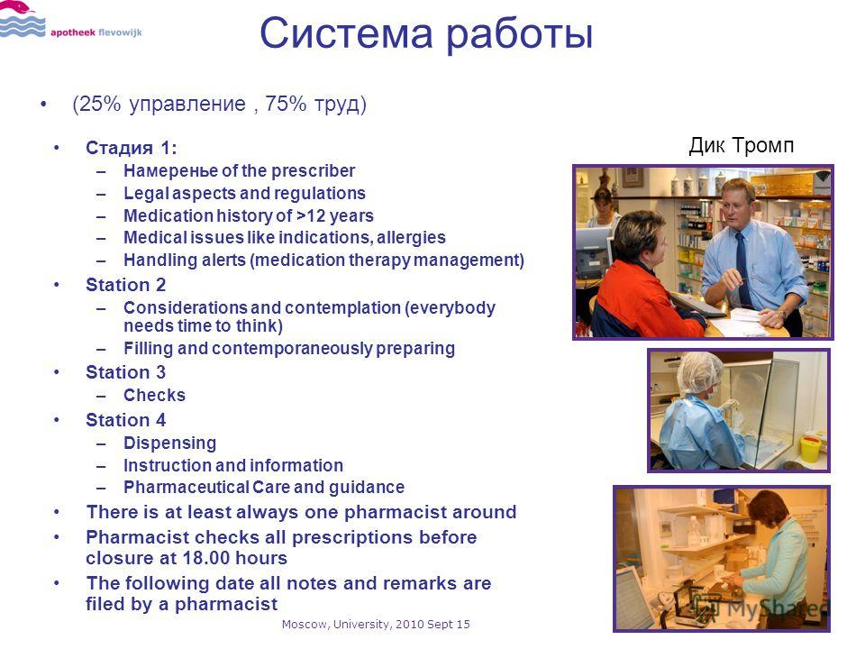 Система работы (25% управление, 75% труд) Стадия 1: –Намеренье of the prescriber –Legal aspects and regulations –Medication history of >12 years –Medical issues like indications, allergies –Handling alerts (medication therapy management) Station 2 –C