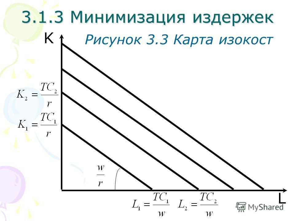 L K Рисунок 3.3 Карта изокост 3.1.3 Минимизация издержек