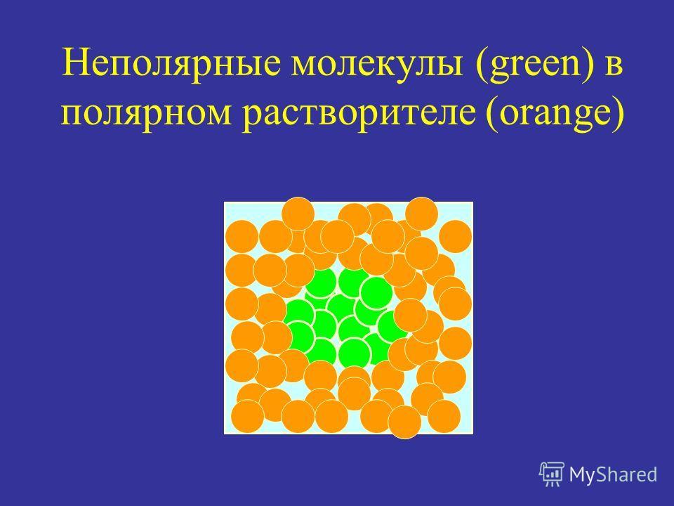 Неполярные молекулы (green) в полярном растворителе (orange)