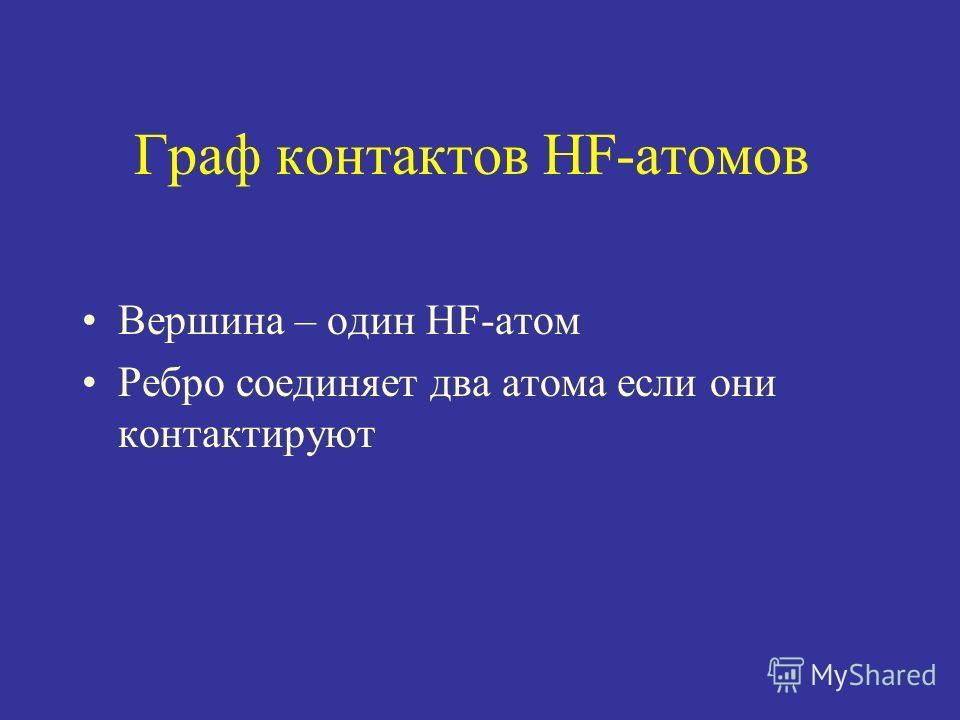 Граф контактов HF-атомов Вершина – один HF-атом Ребро соединяет два атома если они контактируют