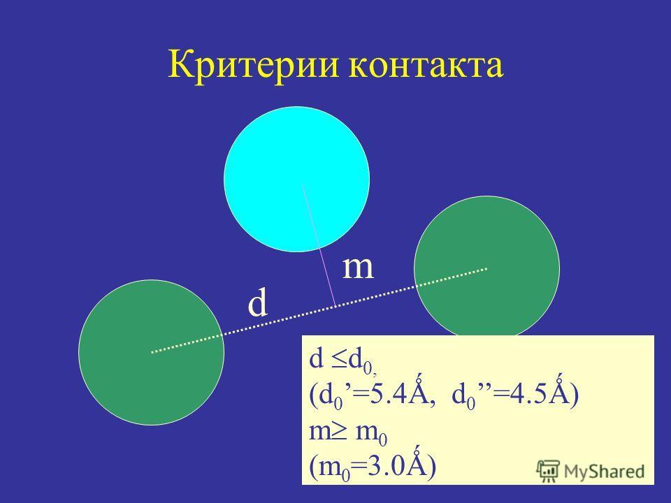Критерии контакта d m d d 0, (d 0 =5.4Ǻ, d 0 =4.5Ǻ) m m 0 (m 0 =3.0Ǻ)