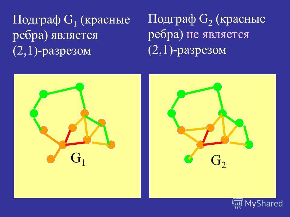 Подграф G 1 (красные ребра) является (2,1)-разрезом Подграф G 2 (красные ребра) не является (2,1)-разрезом G1G1 G2G2