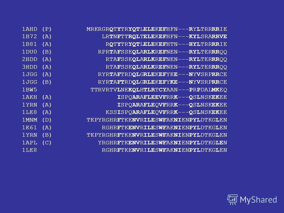 1AHD (P) MRKRGRQTYTRYQTLELEKEFHFN---RYLTRRRRIE 1B72 (A) LRTNFTTRQLTELEKEFHFN---KYLSRARRVE 1B81 (A) RQTYTRYQTLELEKEFHTN---HYLTRRRRIE 1DU0 (B) RPRTAFSSEQLARLKREFNEN---RYLTERRRQQ 2HDD (A) RTAFSSEQLARLKREFNEN---RYLTERRRQQ 3HDD (A) RTAFSSEQLARLKREFNEN---R