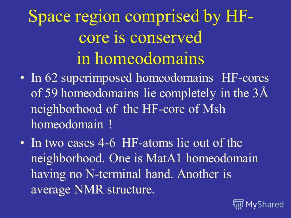 Space region comprised by HF- core is conserved in homeodomains In 62 superimposed homeodomains HF-cores of 59 homeodomains lie completely in the 3Å neighborhood of the HF-core of Msh homeodomain ! In two cases 4-6 HF-atoms lie out of the neighborhoo