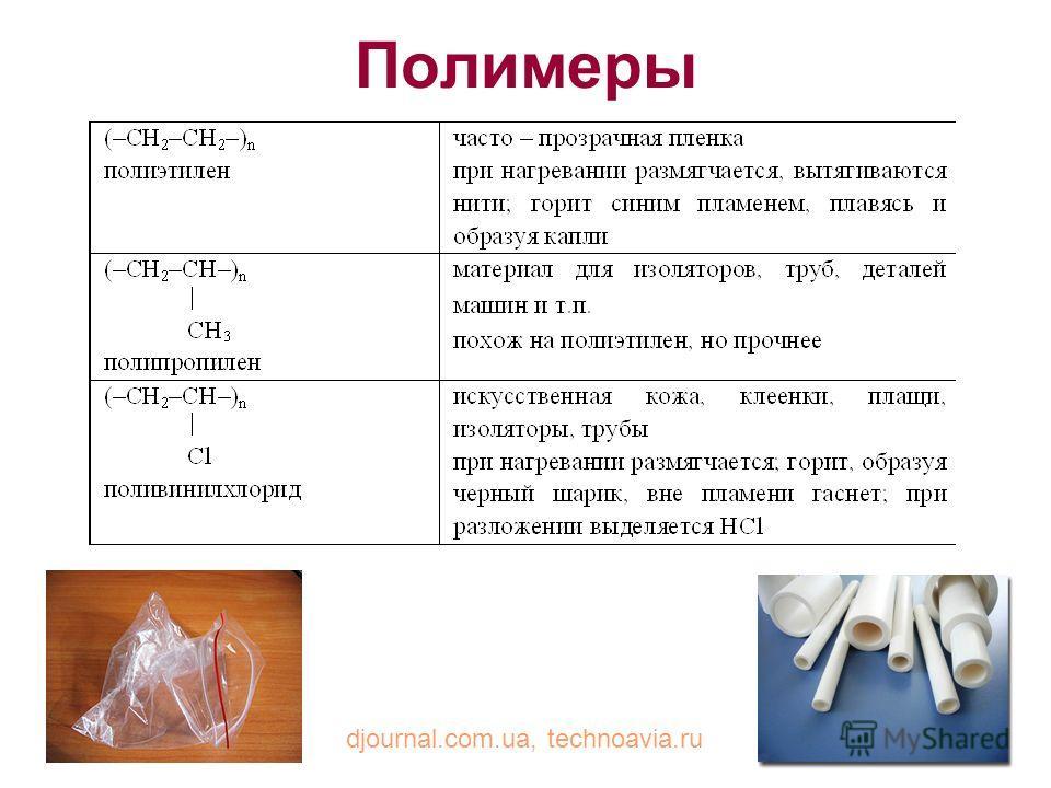 Полимеры djournal.com.ua, technoavia.ru