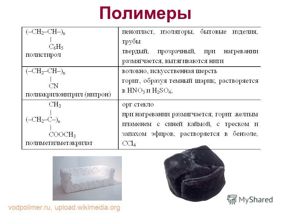 Полимеры vodpolimer.ru, upload.wikimedia.org