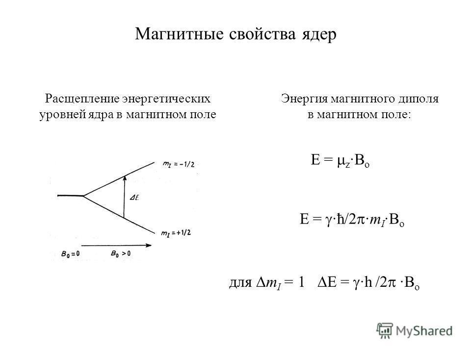 Расщепление энергетических уровней ядра в магнитном поле Магнитные свойства ядер E = ·ħ/2 ·m I ·B o Энергия магнитного диполя в магнитном поле: E = z ·B o для m I = 1 E = ·h /2 ·B o