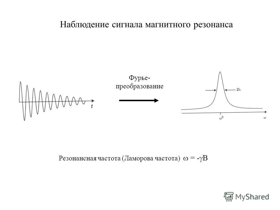 Фурье- преобразование Наблюдение сигнала магнитного резонанса Резонансная частота (Ламорова частота) = - B