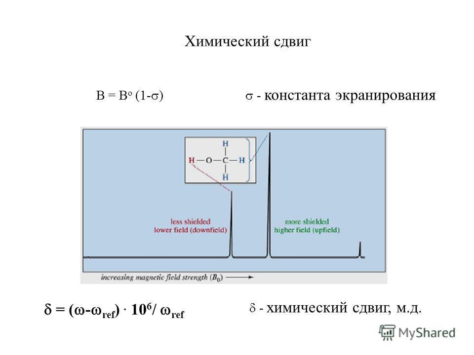 = ( - ref ) · 10 6 / ref - химический сдвиг, м.д. Химический сдвиг B = B o (1- ) - константа экранирования
