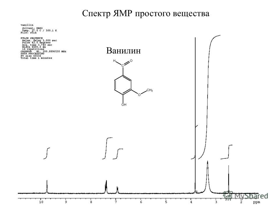 Спектр ЯМР простого вещества Ванилин