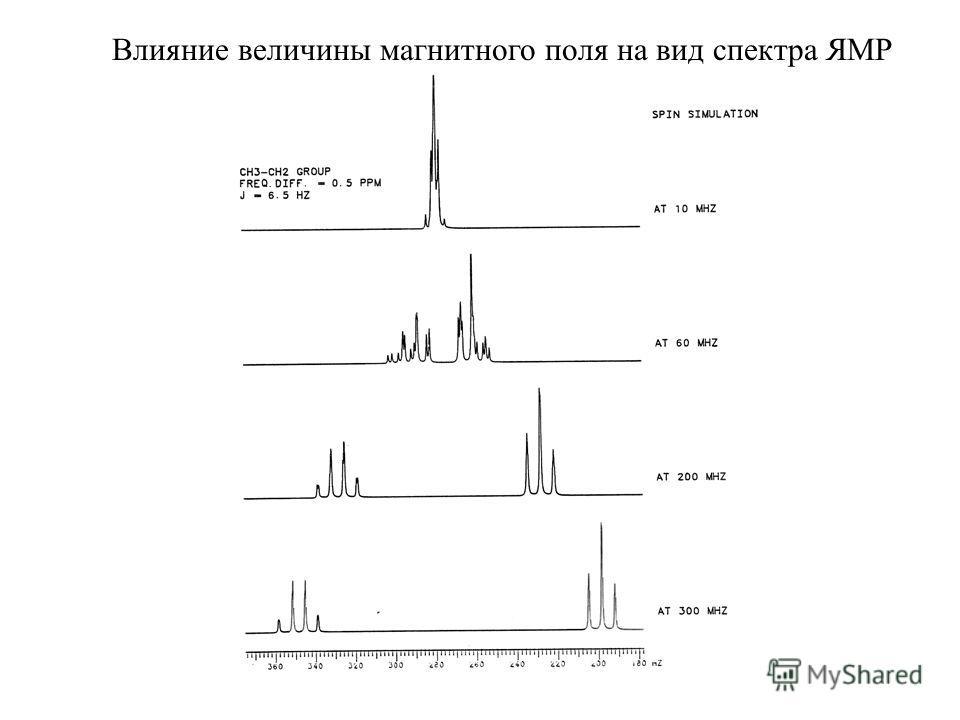 Влияние величины магнитного поля на вид спектра ЯМР